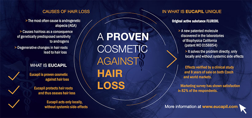 A proven cosmetic against hair loss